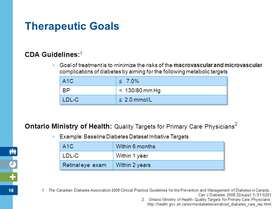 Therapeutic Goals CDA Guidelines:1