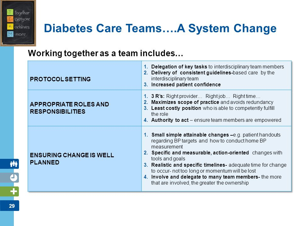 Diabetes Care Teams….A System Change