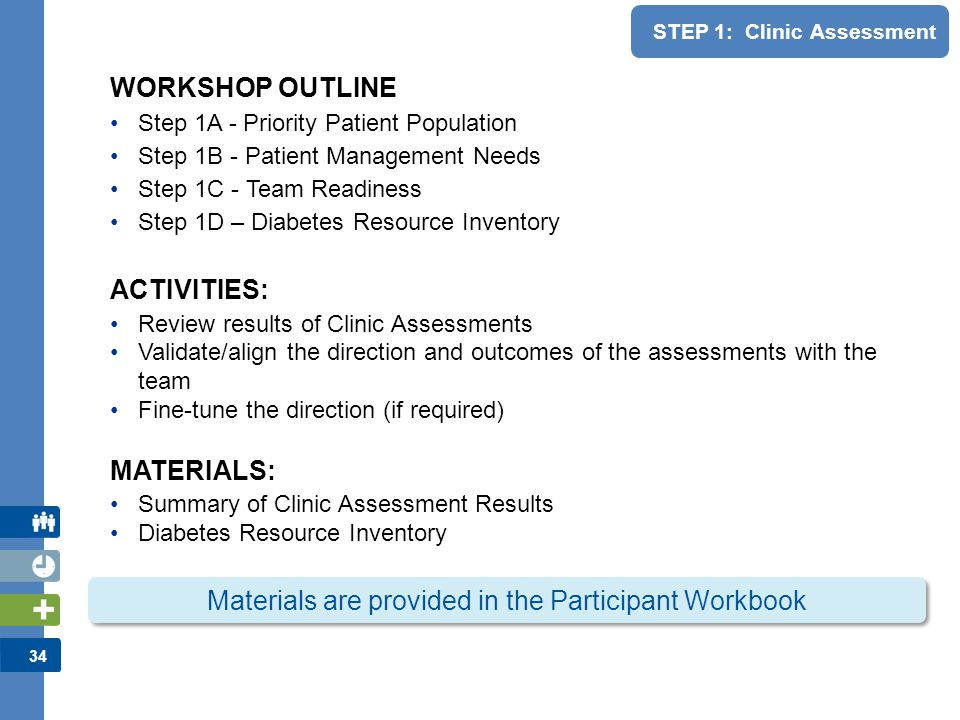 Materials are provided in the Participant Workbook