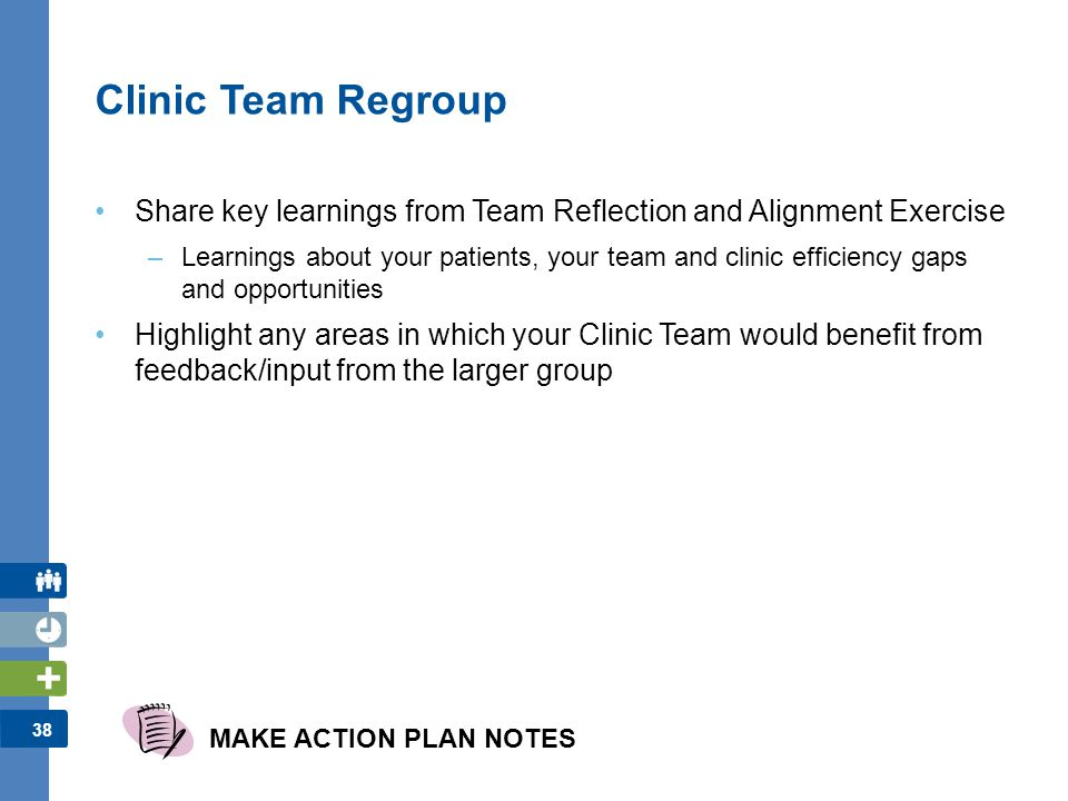 Clinic Team Regroup Share key learnings from Team Reflection and Alignment Exercise.