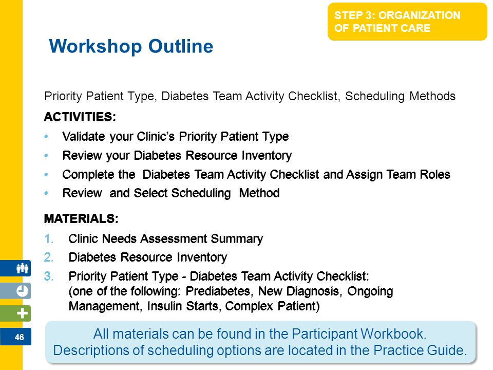 Workshop Outline ACTIVITIES: Validate your Clinic's Priority Patient Type. Review your Diabetes Resource Inventory.