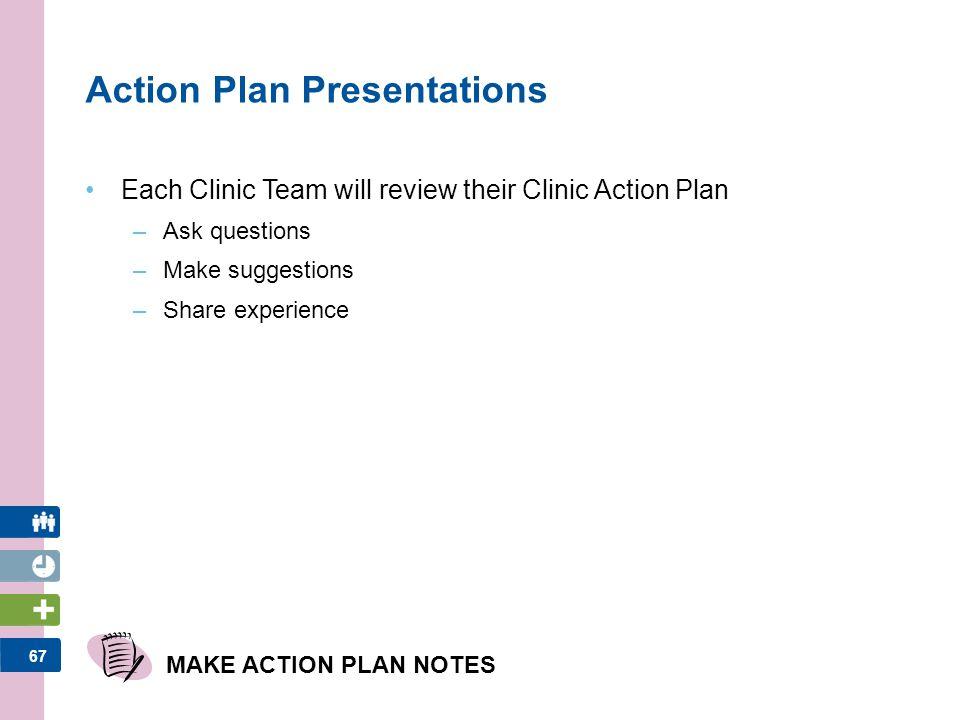 Action Plan Presentations