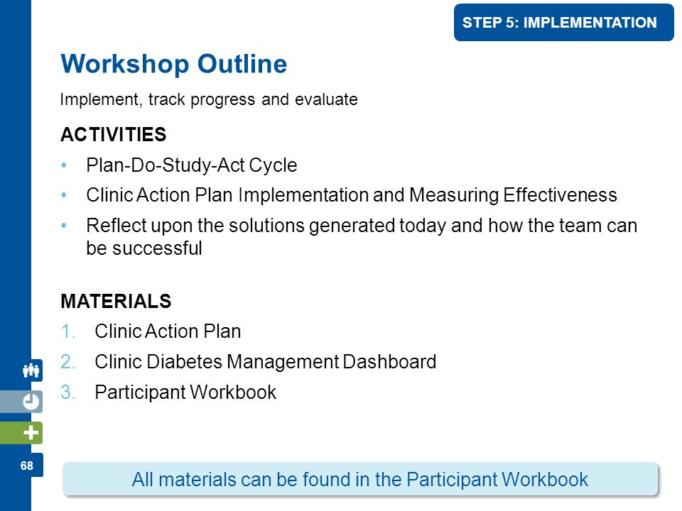 All materials can be found in the Participant Workbook
