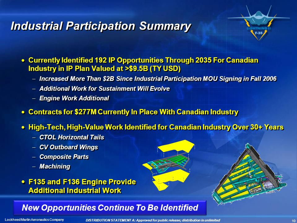 Industrial Participation Summary