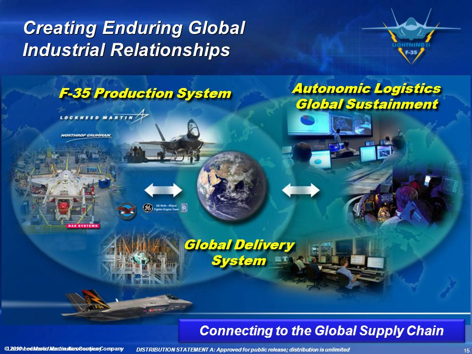 Creating Enduring Global Industrial Relationships