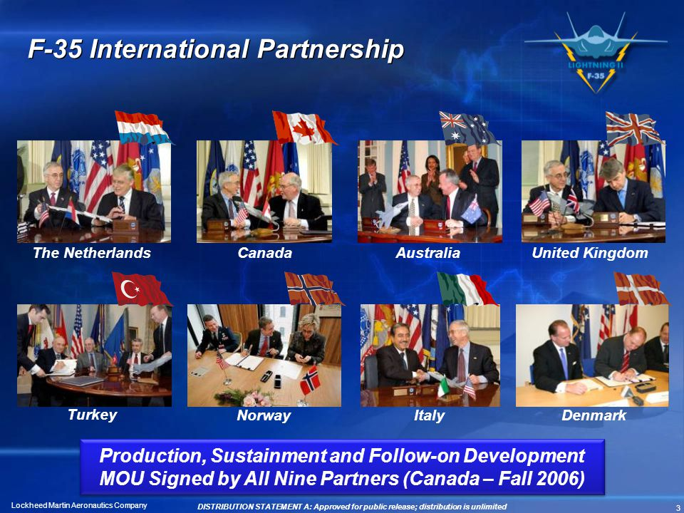F-35 International Partnership