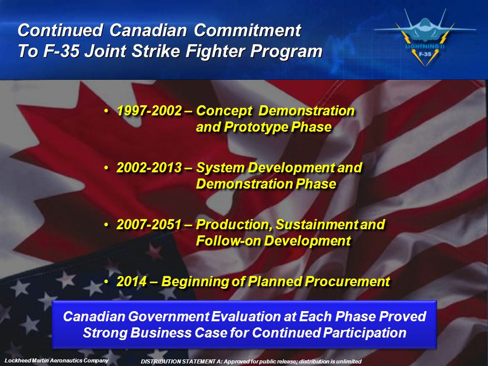 Continued Canadian Commitment To F-35 Joint Strike Fighter Program