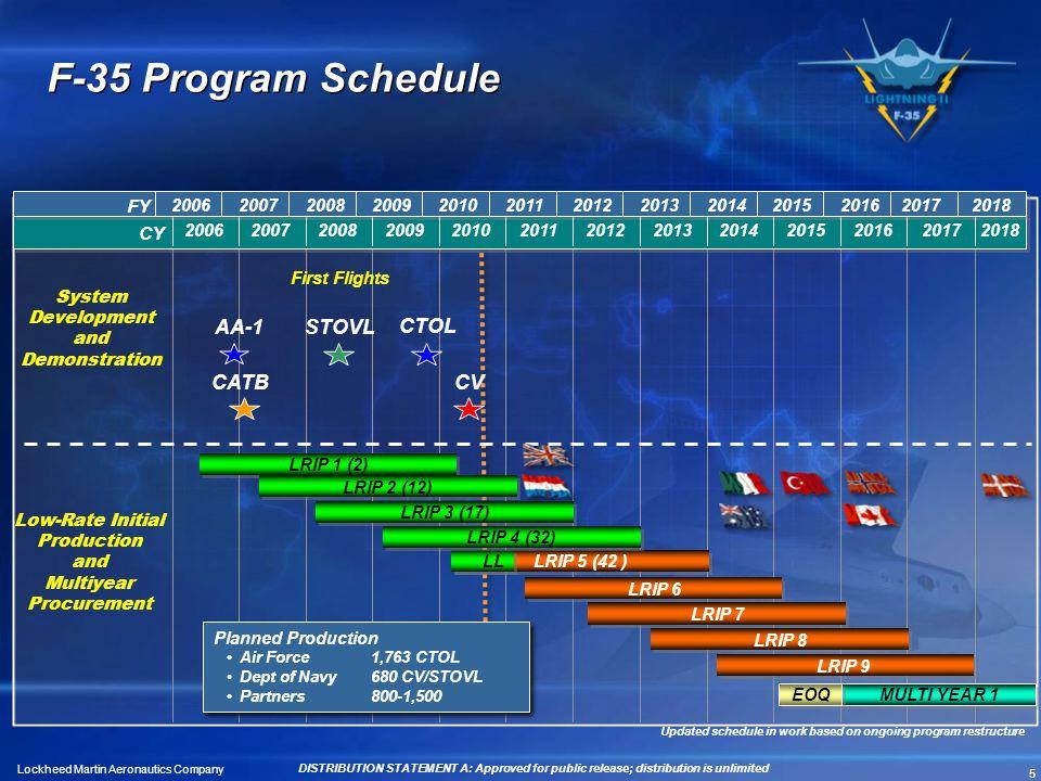 F-35 Program Schedule AA-1 STOVL CTOL CATB CV FY CY 2006 2007 2008