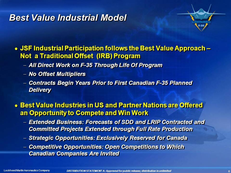 Best Value Industrial Model