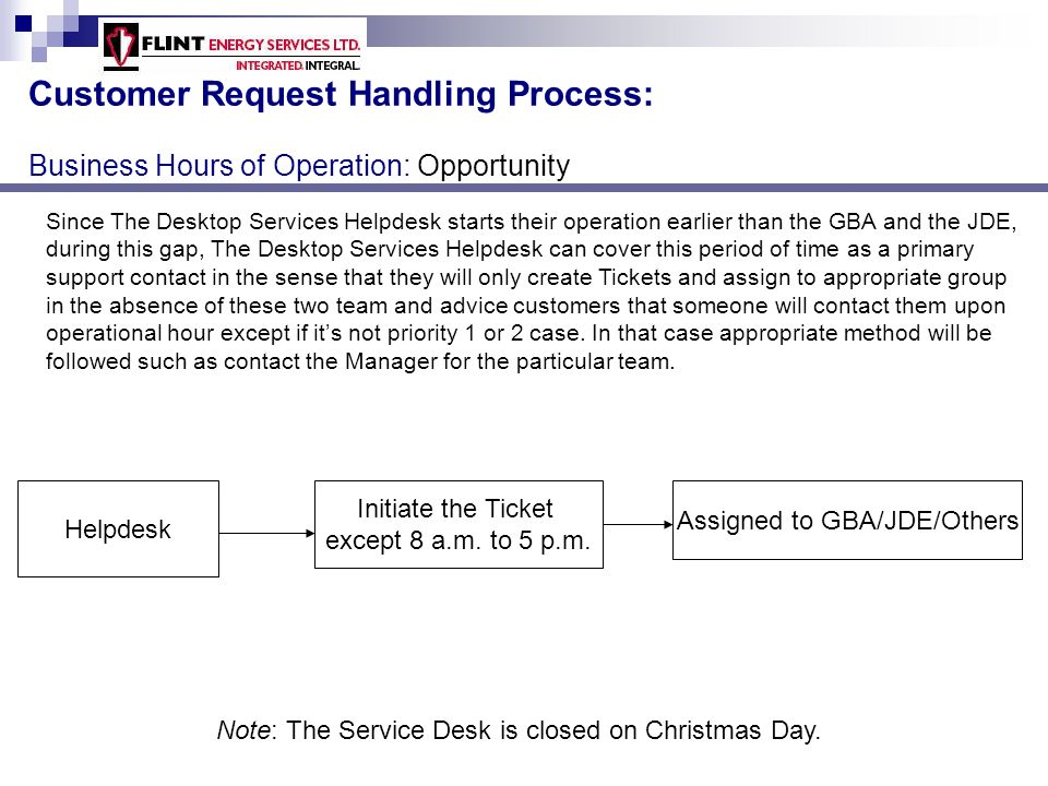 Assigned to GBA/JDE/Others