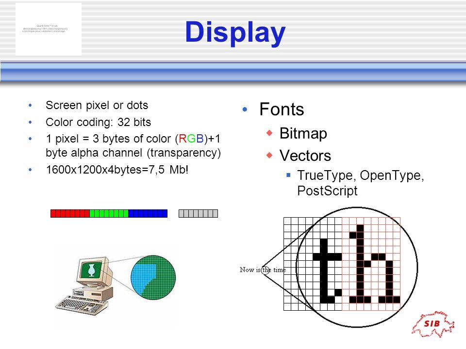 Display Fonts Bitmap Vectors TrueType, OpenType, PostScript