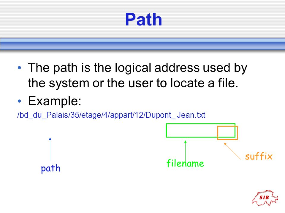 Path The path is the logical address used by the system or the user to locate a file. Example: /bd_du_Palais/35/etage/4/appart/12/Dupont_ Jean.txt.