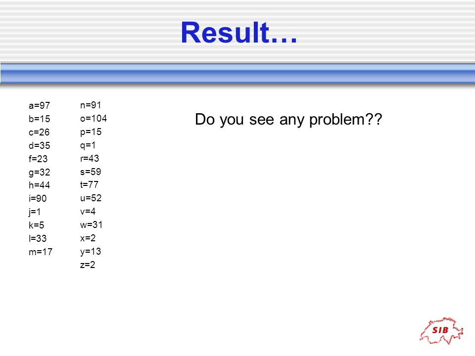 Result… Do you see any problem Try with this: