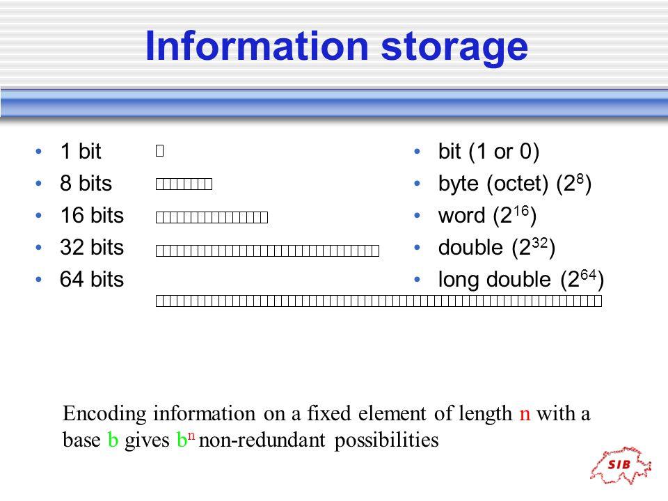 Information storage 1 bit 8 bits 16 bits 32 bits 64 bits bit (1 or 0)