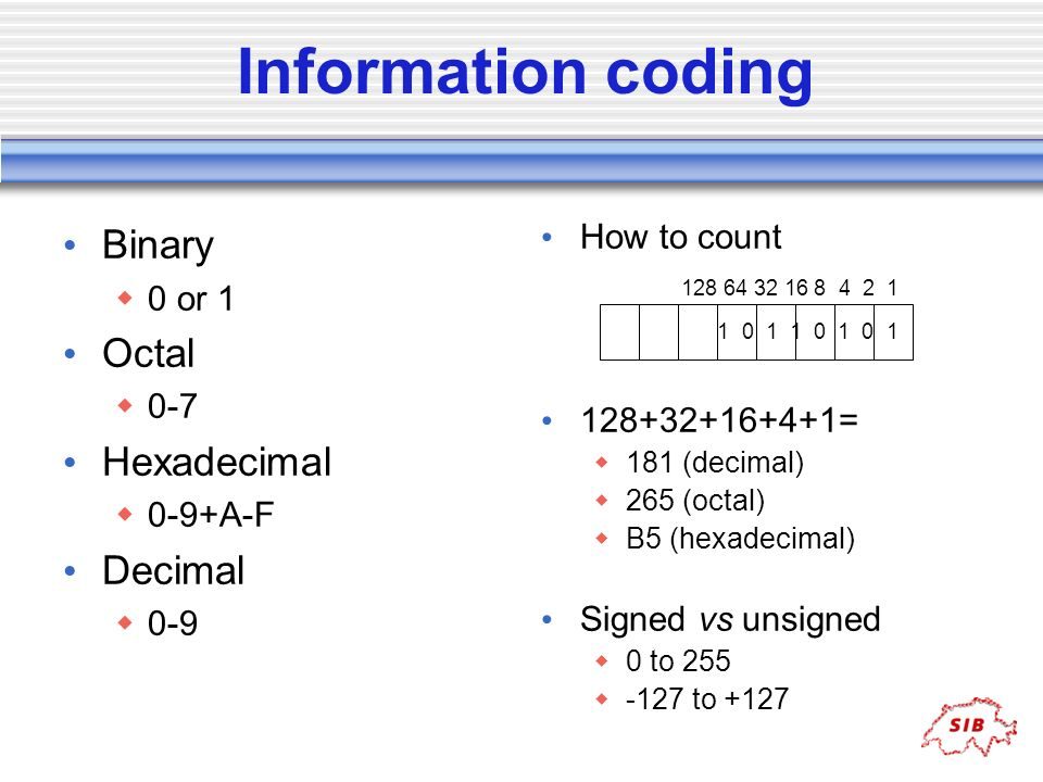 Information coding Binary Octal Hexadecimal Decimal 0 or 1 0-7 0-9+A-F
