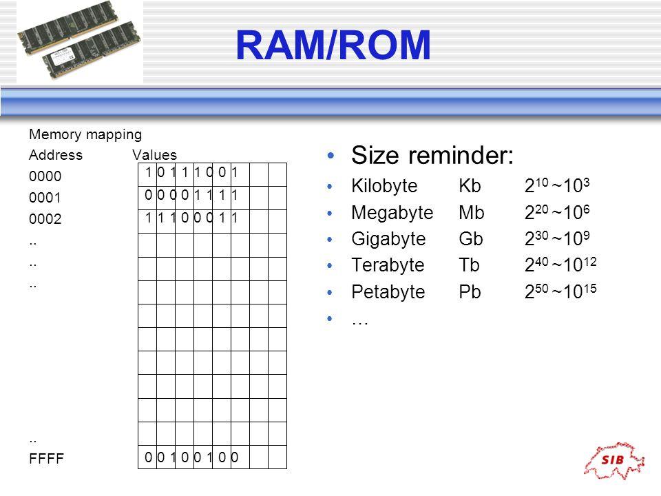 RAM/ROM Size reminder: Kilobyte Kb 210 ~103 Megabyte Mb 220 ~106