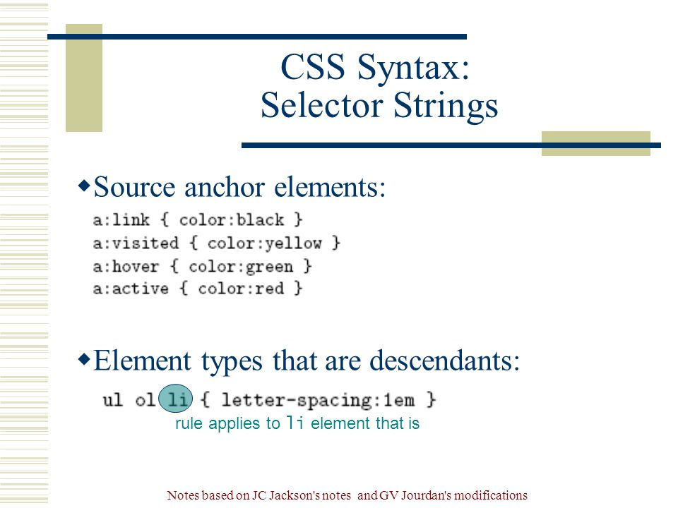 CSS Syntax: Selector Strings