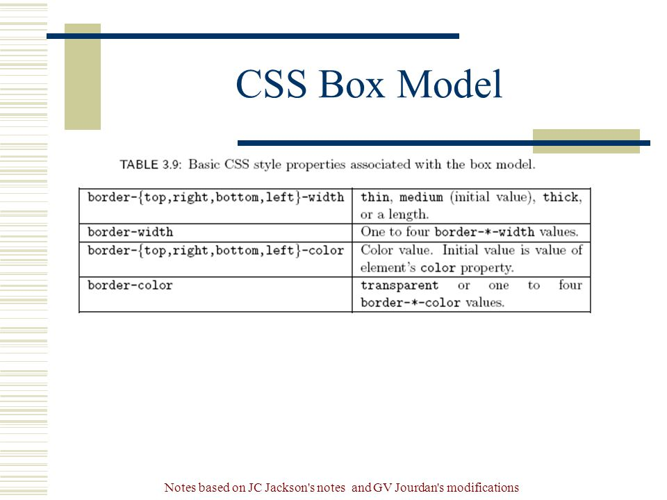 Notes based on JC Jackson s notes and GV Jourdan s modifications