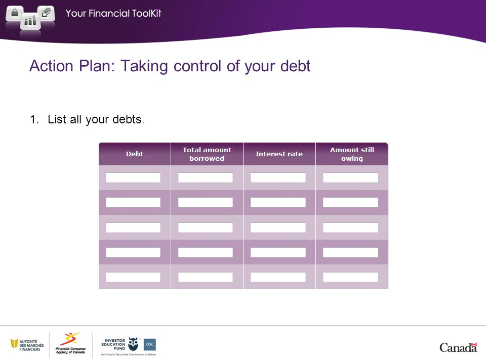 Action Plan: Taking control of your debt