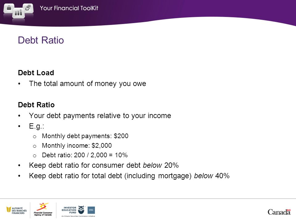 Debt Ratio Debt Load The total amount of money you owe Debt Ratio
