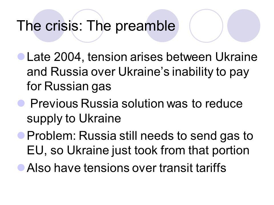 The crisis: The preamble