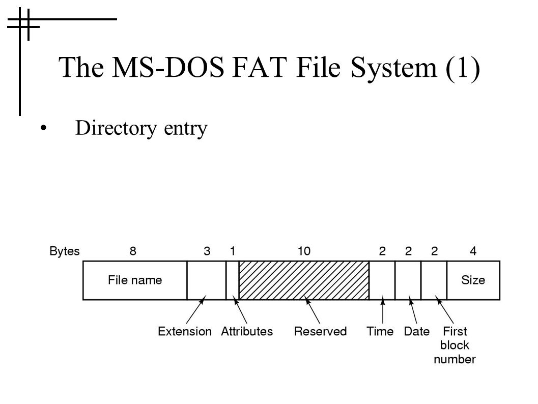 The MS-DOS FAT File System (1)
