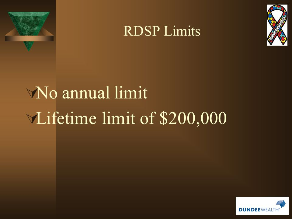 RDSP Limits No annual limit Lifetime limit of $200,000