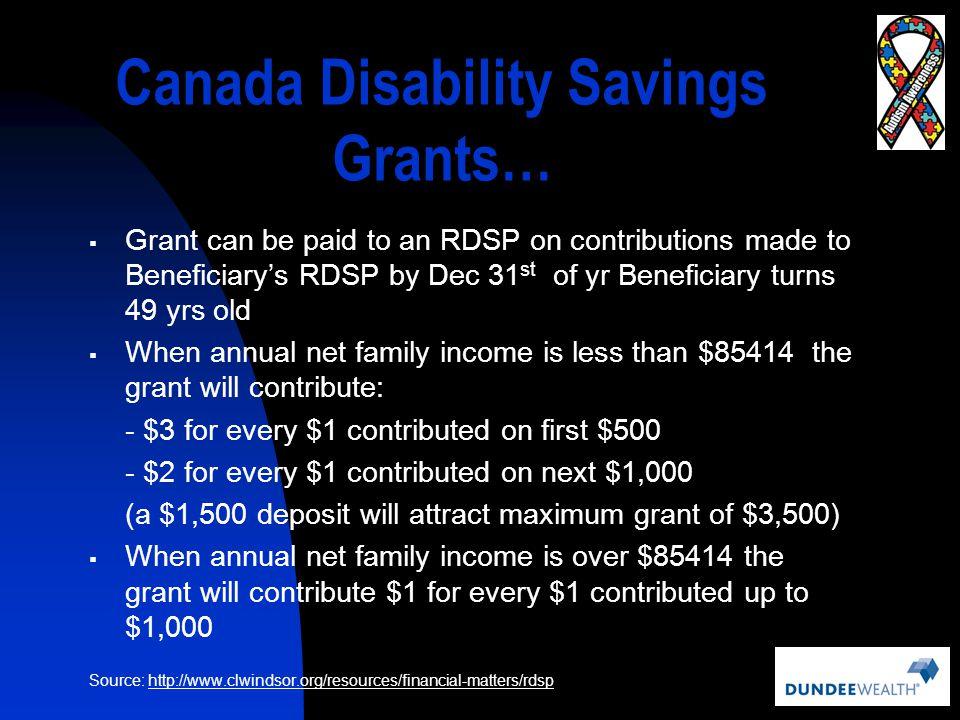 Canada Disability Savings Grants…