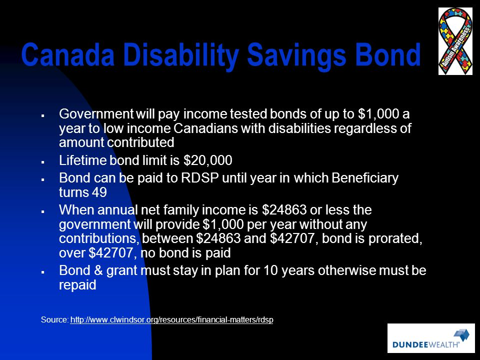 Canada Disability Savings Bond