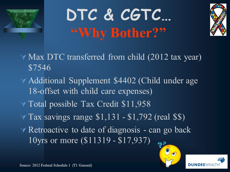 DTC & CGTC… Why Bother
