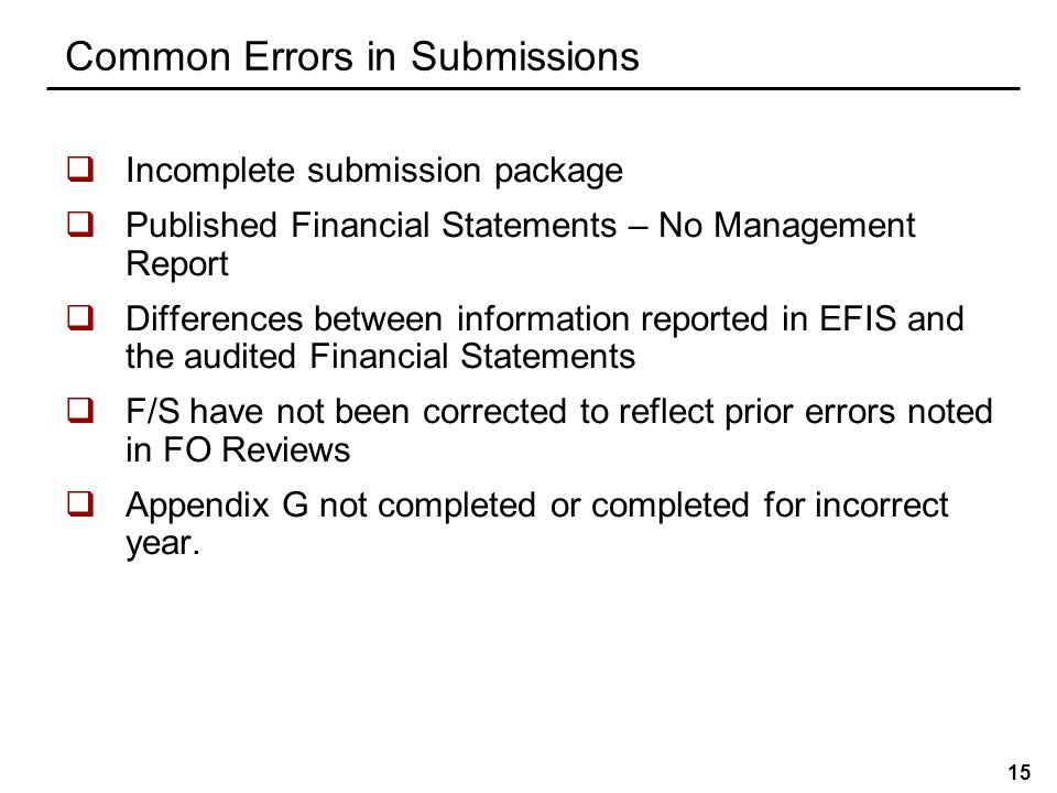 Financial Statement Submission Package