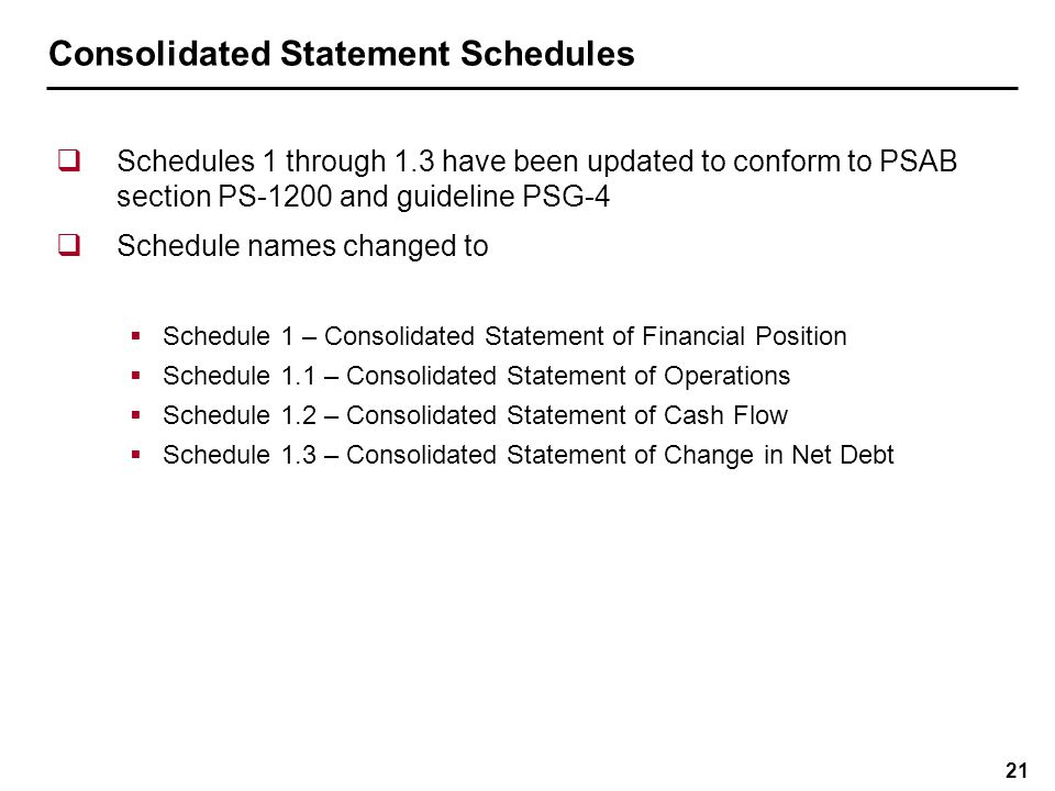 Schedule 1 – Consolidated Statement of Financial Position