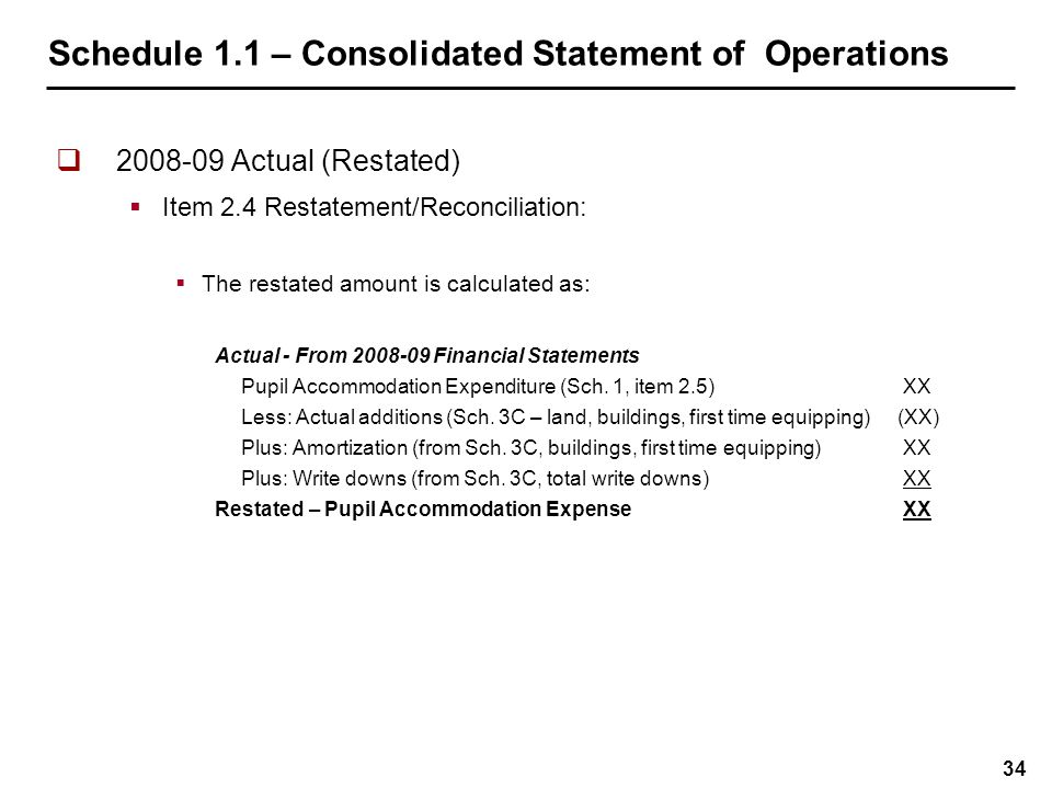 Schedule 1.1 – Consolidated Statement of Operations