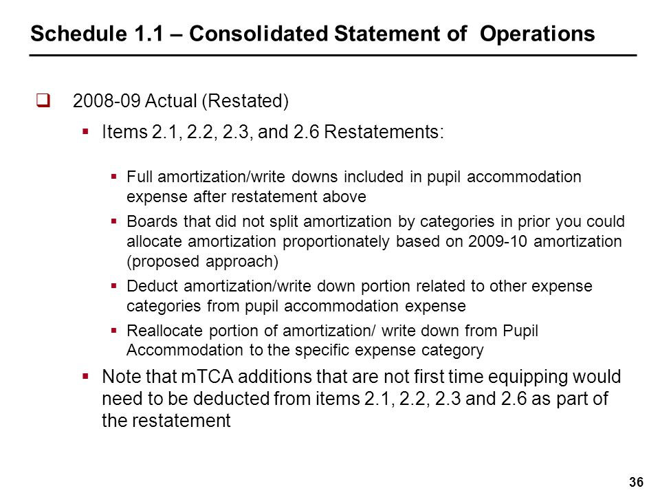 Schedule 1.2 – Consolidated Statement of Cash Flows