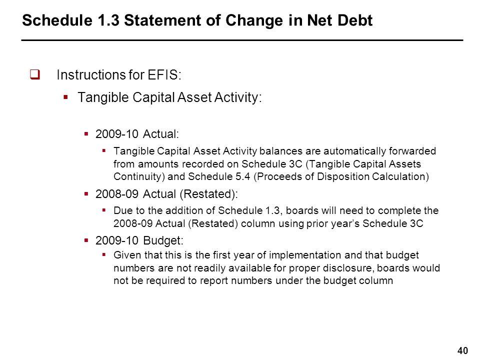 Schedule 1.3 Statement of Change in Net Debt