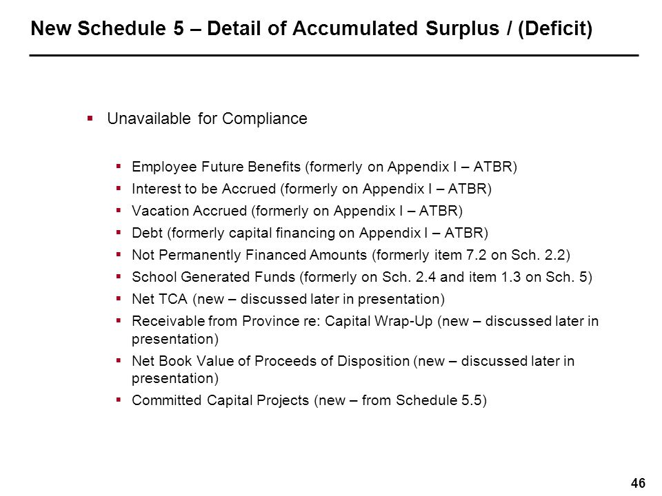 Reallocation of fund/ ATBR accounts to accumulated surplus