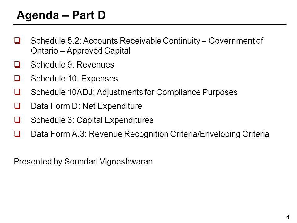 Agenda - Part E Schedule 3C: Tangible Capital Asset Continuity