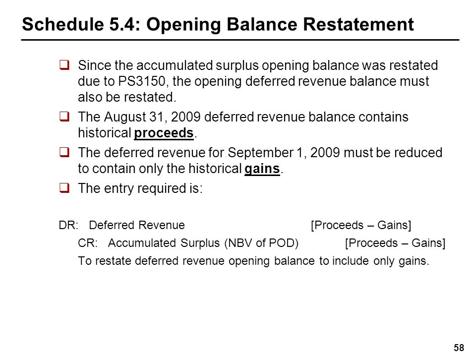 Schedule 5.4: Opening Balance Implementation