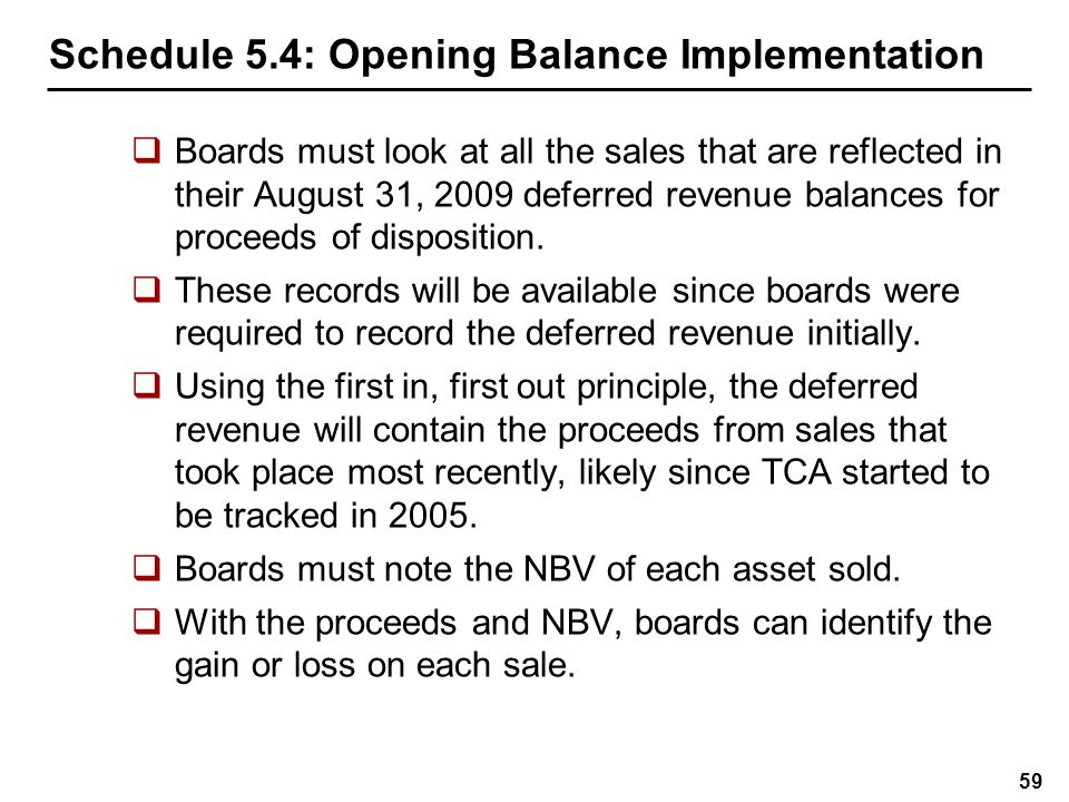 Schedule 5.4: Opening Balance Calculations
