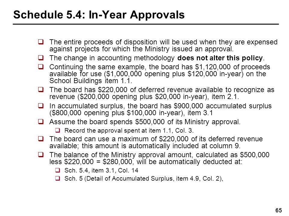 Schedule 5.1: Deferred Revenue