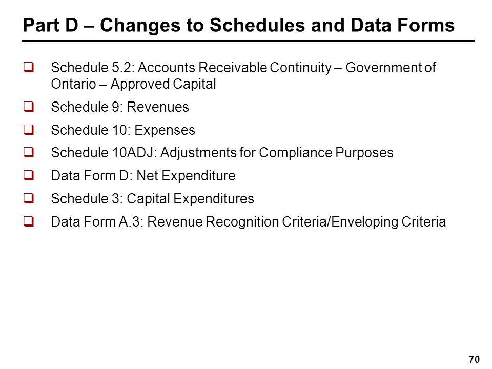Schedule 5.2 - Accounts Receivable Continuity