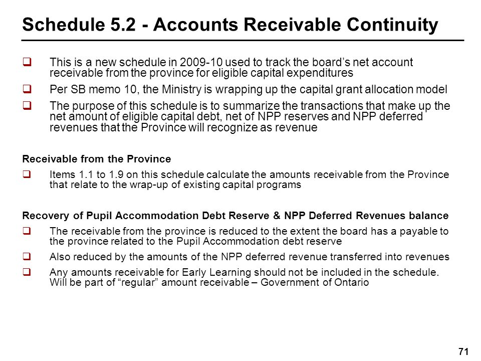 Schedule 5.2 - A/R from Province (cont'd)