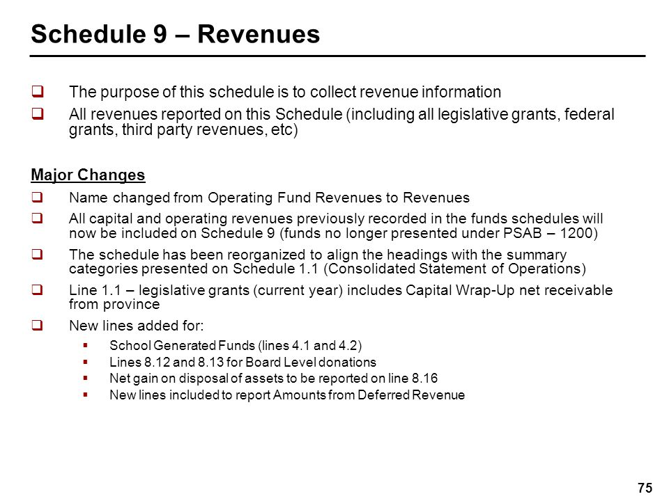Schedule 9 – (cont'd) Amounts from Deferred Revenue pre-populated onto 5 categories on Schedule 9 from Schedule 5.1: