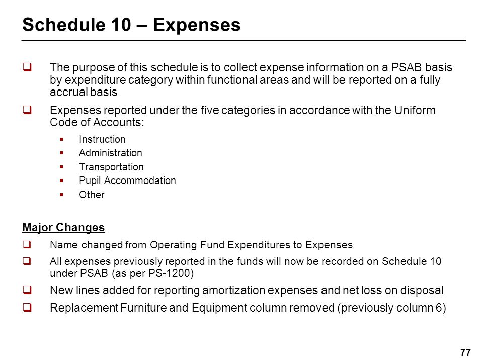 Schedule 10 – (cont'd) Tangible Capital Assets reporting: