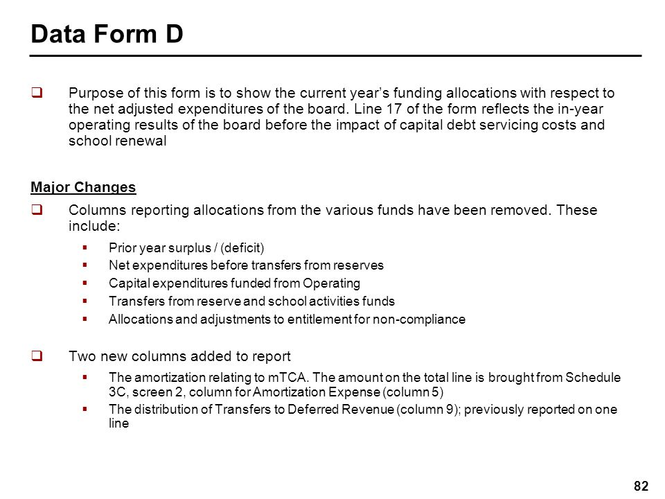 Completing Data Form D Data Form D starts with the Adjusted Expenditures for Compliance pulled from Schedule 10ADJ.