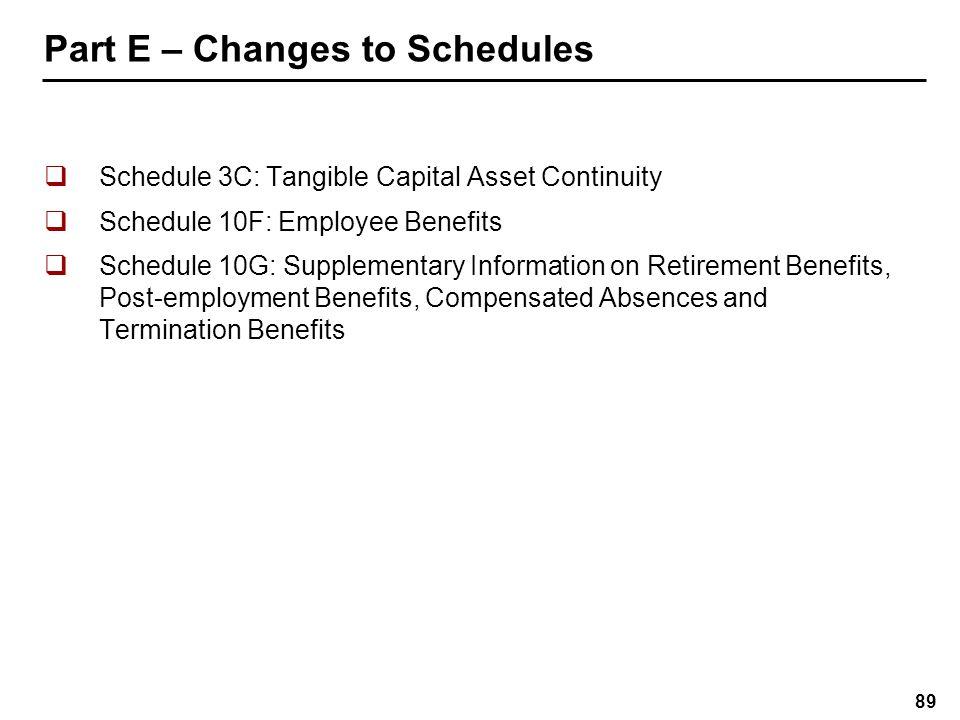 Schedule 3C – TCA Continuity