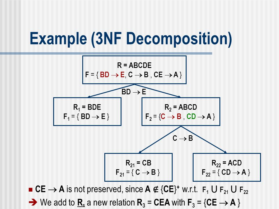 Example (3NF Decomposition)