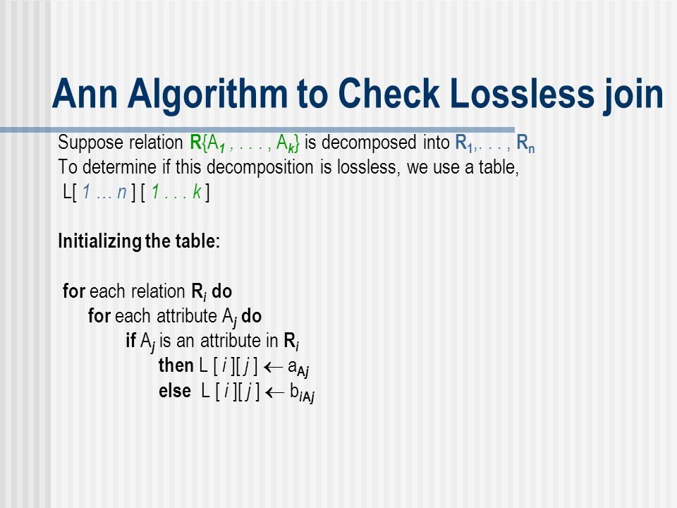Ann Algorithm to Check Lossless join