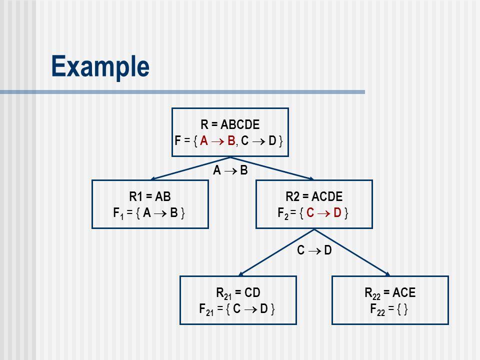 Example R = ABCDE F = { A  B, C  D } A  B R1 = AB F1 = { A  B }