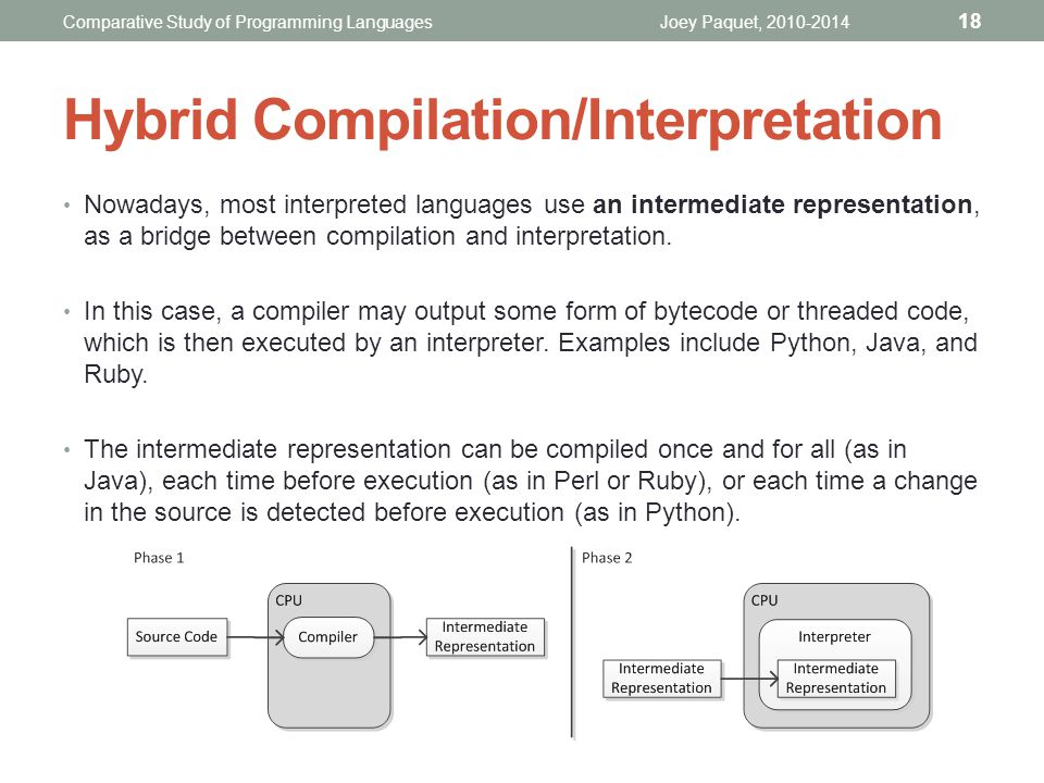 Hybrid Compilation/Interpretation